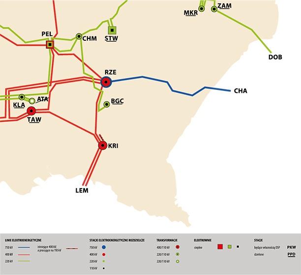 Plan fragmentu sieci elektroenergetycznej najwyższych napięć